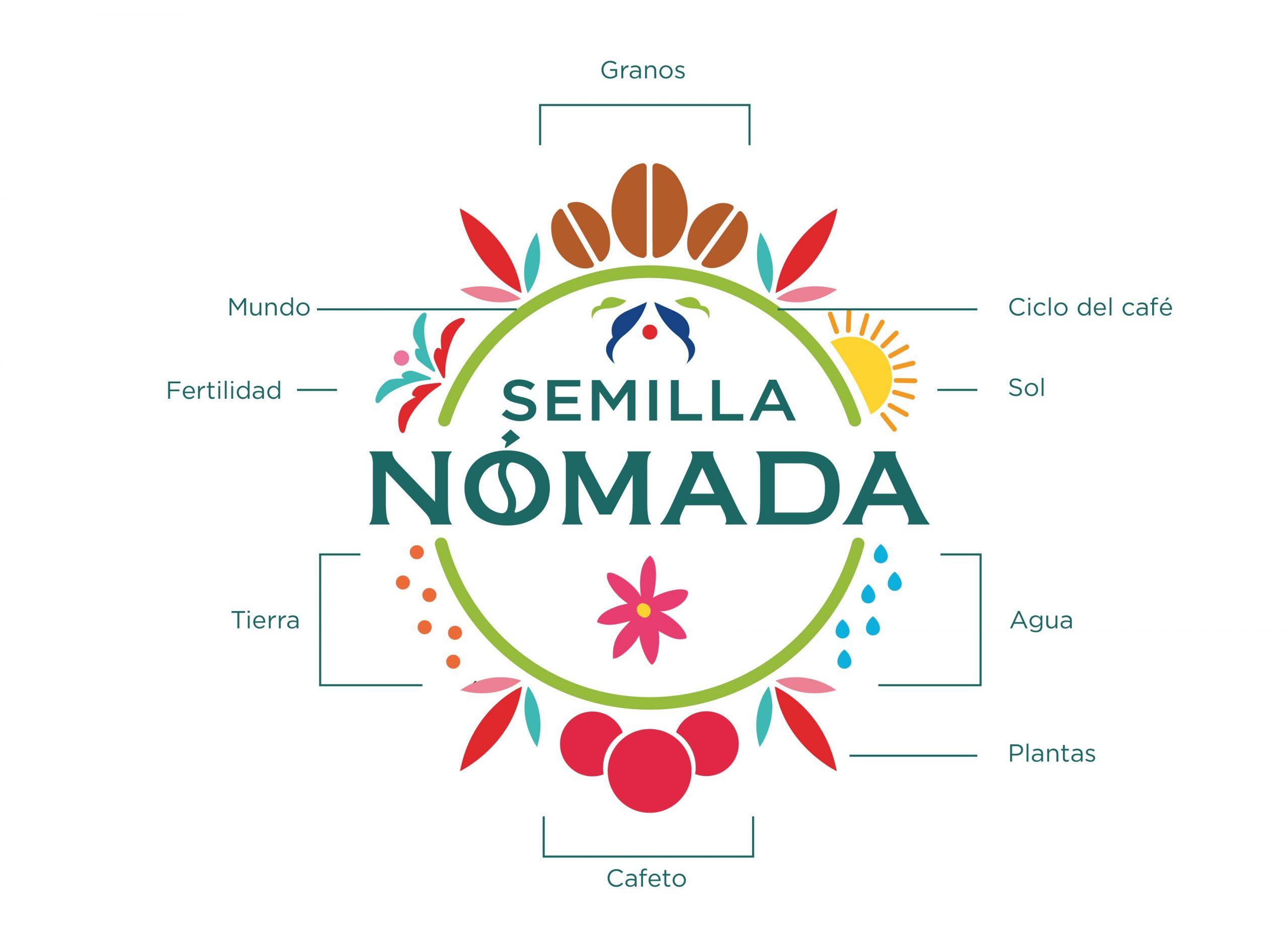 SEMILLANOMADA-03